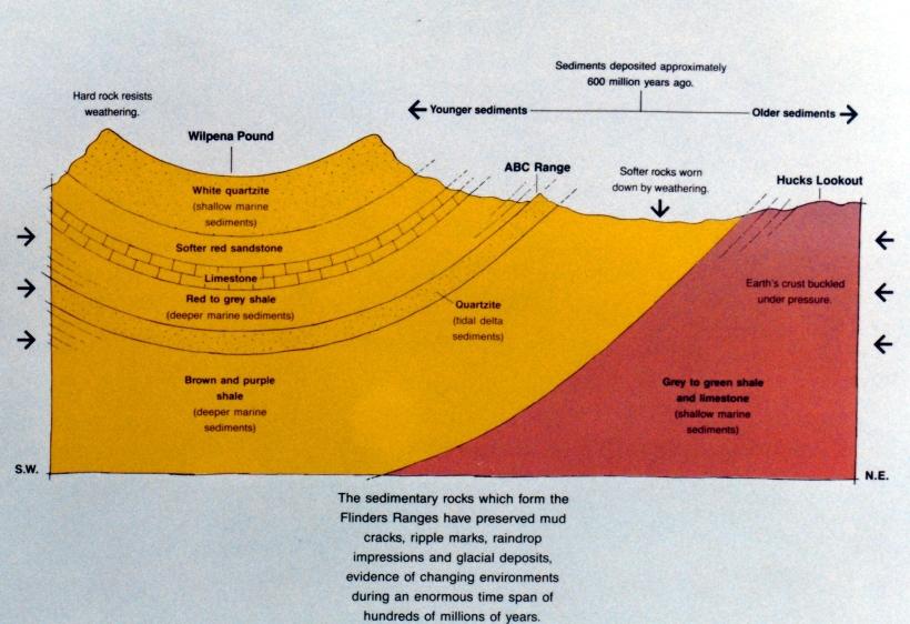 05-06-1999 geological Info.jpg